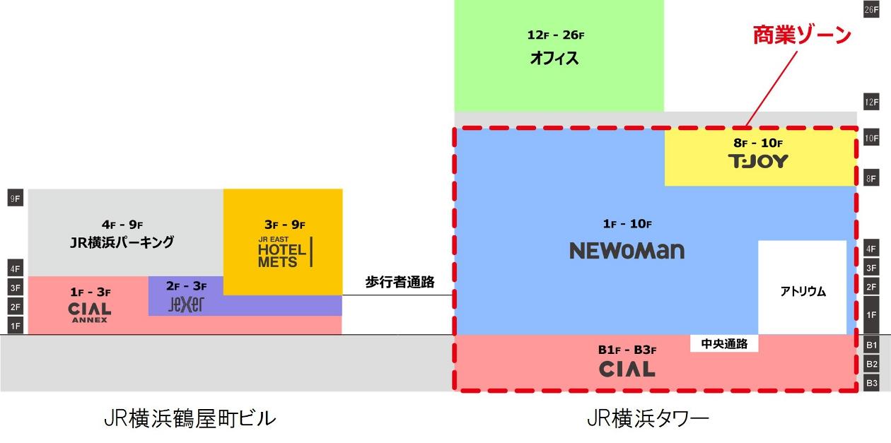 NEWS】横浜駅西口の再開発、「JR横浜タワー」等に決定。2020年夏までの ...