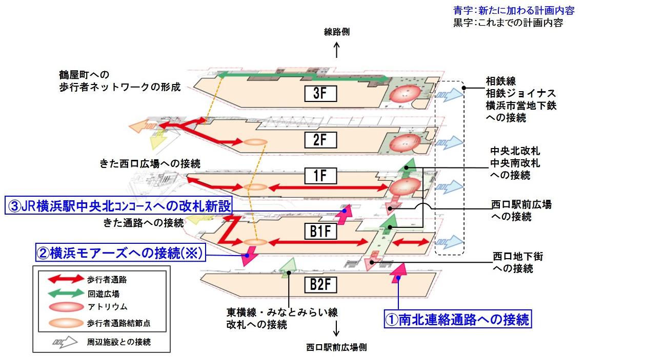横浜 駅 商業 施設